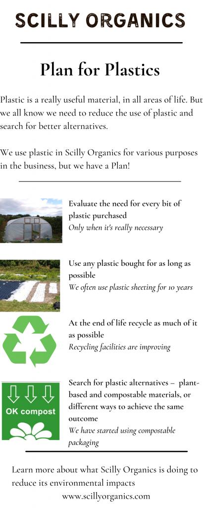 Plan for Plastics